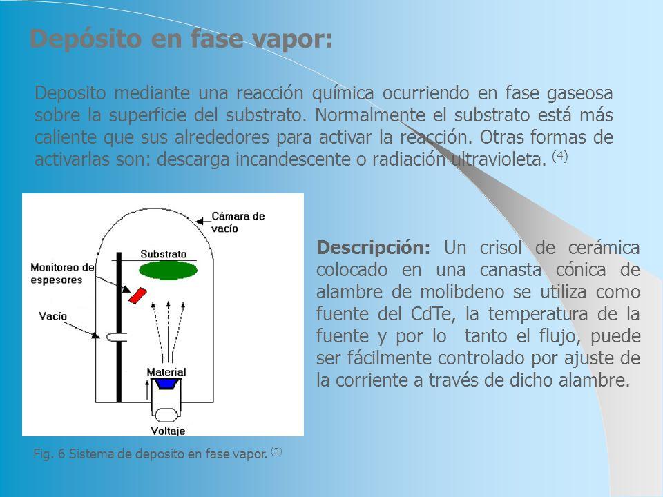 Fig. 6 Sistema de deposito en fase vapor. (3)