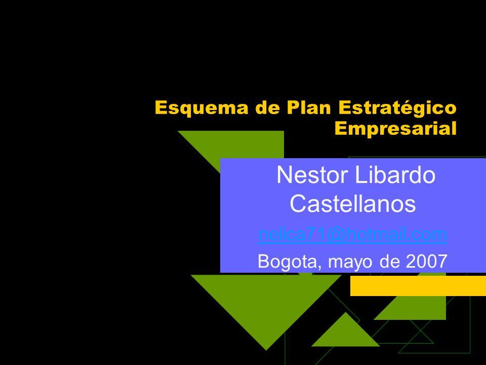 Esquema de Plan Estratégico Empresarial