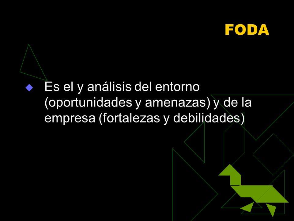 FODAEs el y análisis del entorno (oportunidades y amenazas) y de la empresa (fortalezas y debilidades)