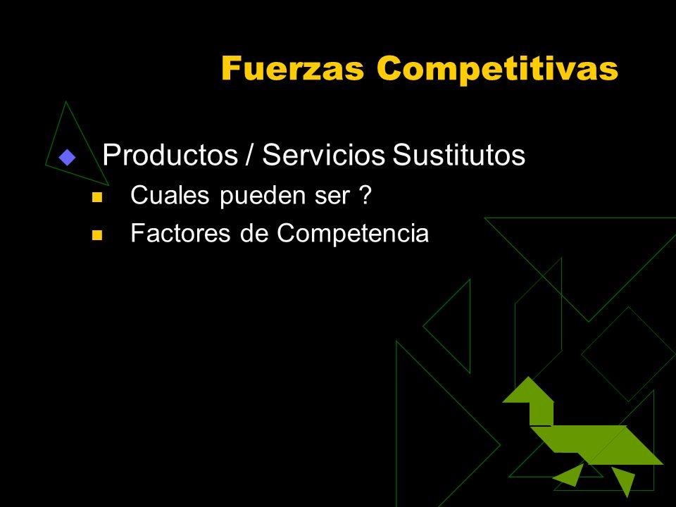 Fuerzas Competitivas Productos / Servicios Sustitutos