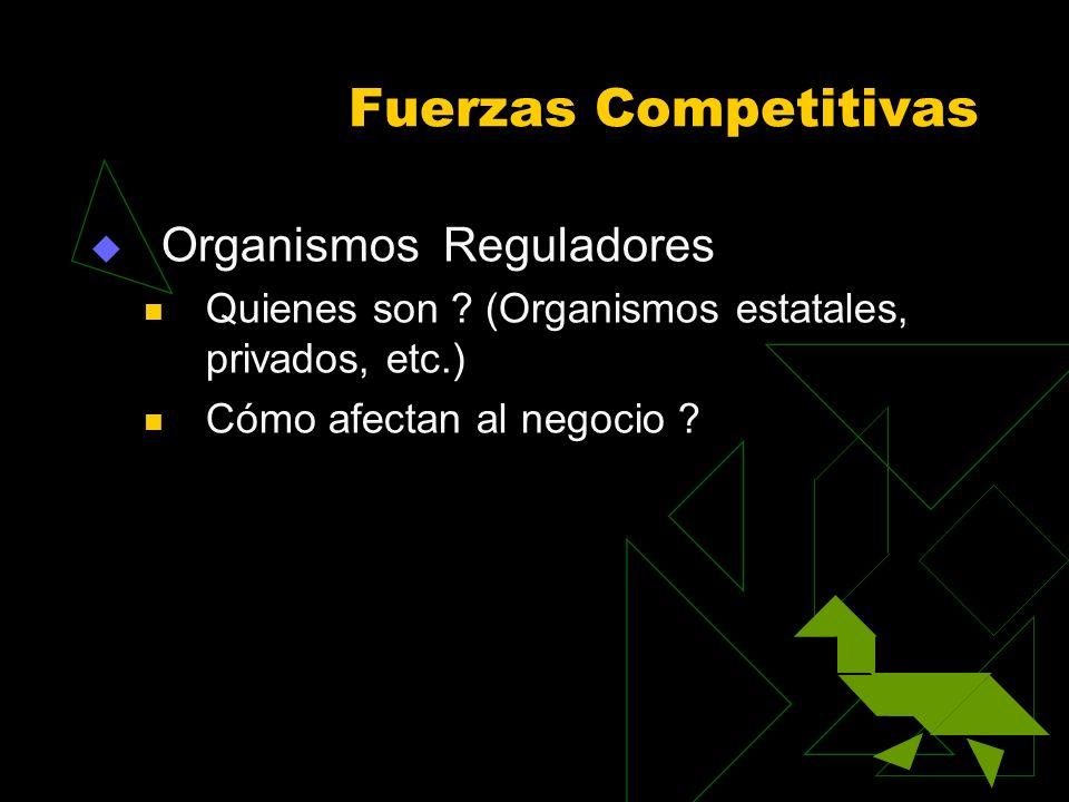 Fuerzas Competitivas Organismos Reguladores
