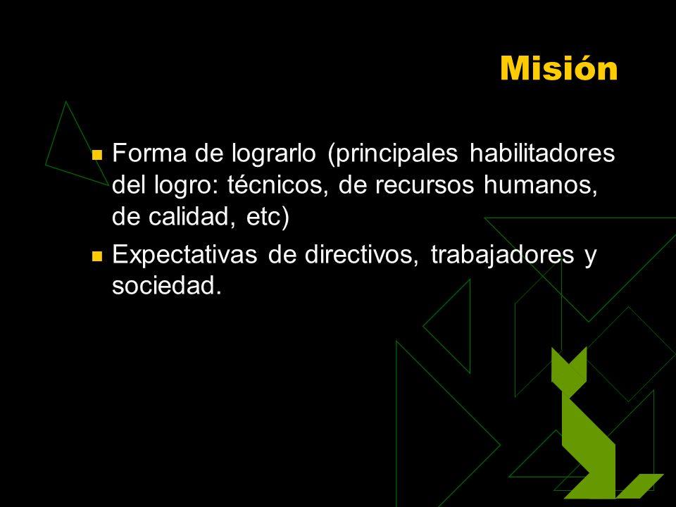 Misión Forma de lograrlo (principales habilitadores del logro: técnicos, de recursos humanos, de calidad, etc)
