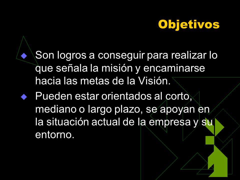 ObjetivosSon logros a conseguir para realizar lo que señala la misión y encaminarse hacia las metas de la Visión.