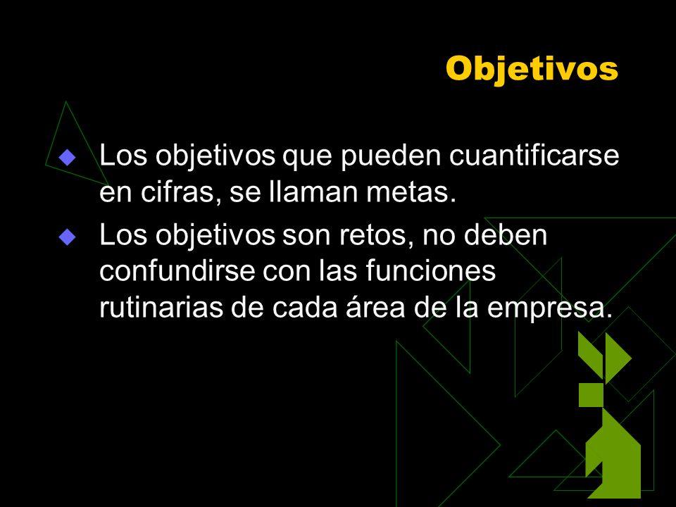 Objetivos Los objetivos que pueden cuantificarse en cifras, se llaman metas.