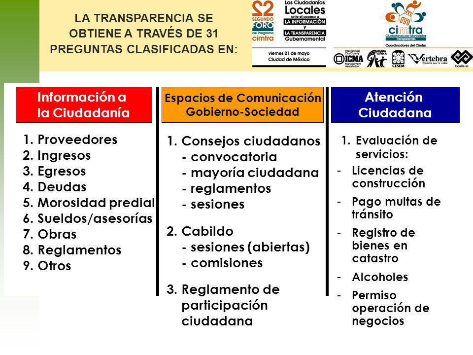LA TRANSPARENCIA SE OBTIENE A TRAVÉS DE 31 PREGUNTAS CLASIFICADAS EN: