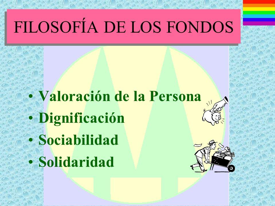 FILOSOFÍA DE LOS FONDOS