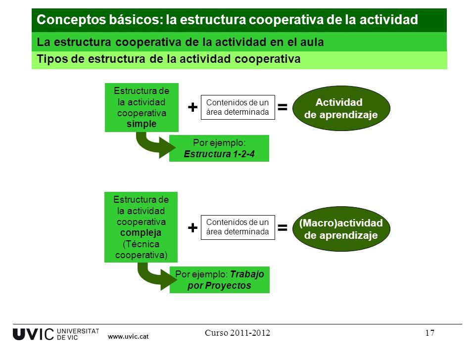 + = + = Conceptos básicos: la estructura cooperativa de la actividad
