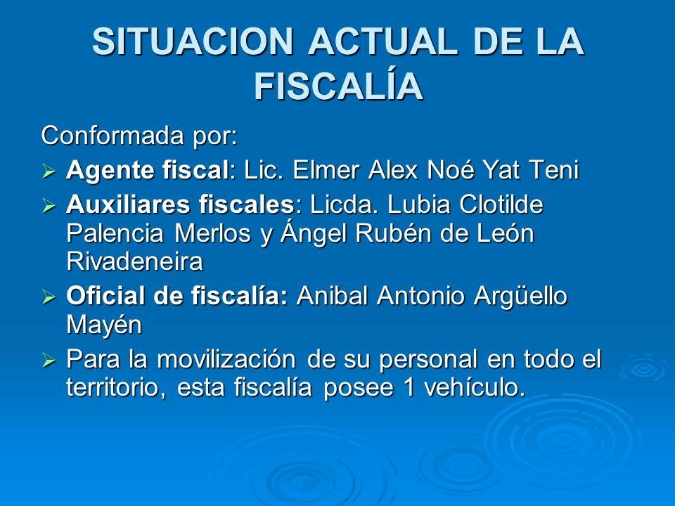 SITUACION ACTUAL DE LA FISCALÍA