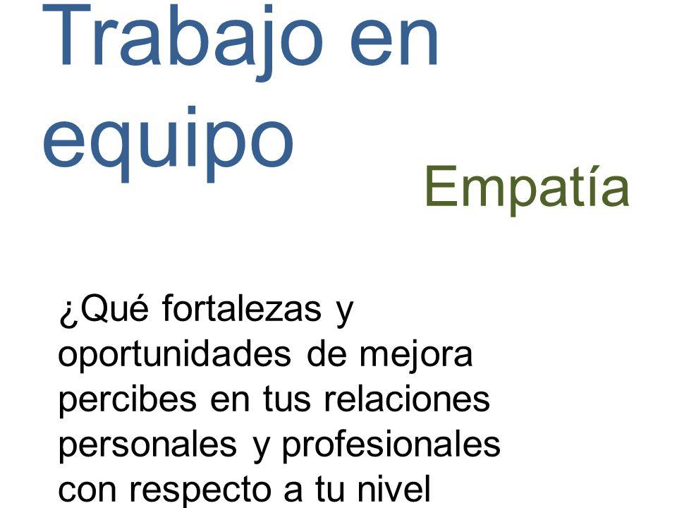 Trabajo en equipo Empatía