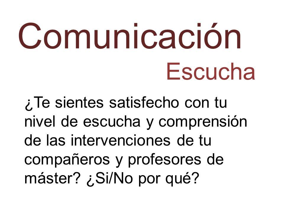 Comunicación Escucha.