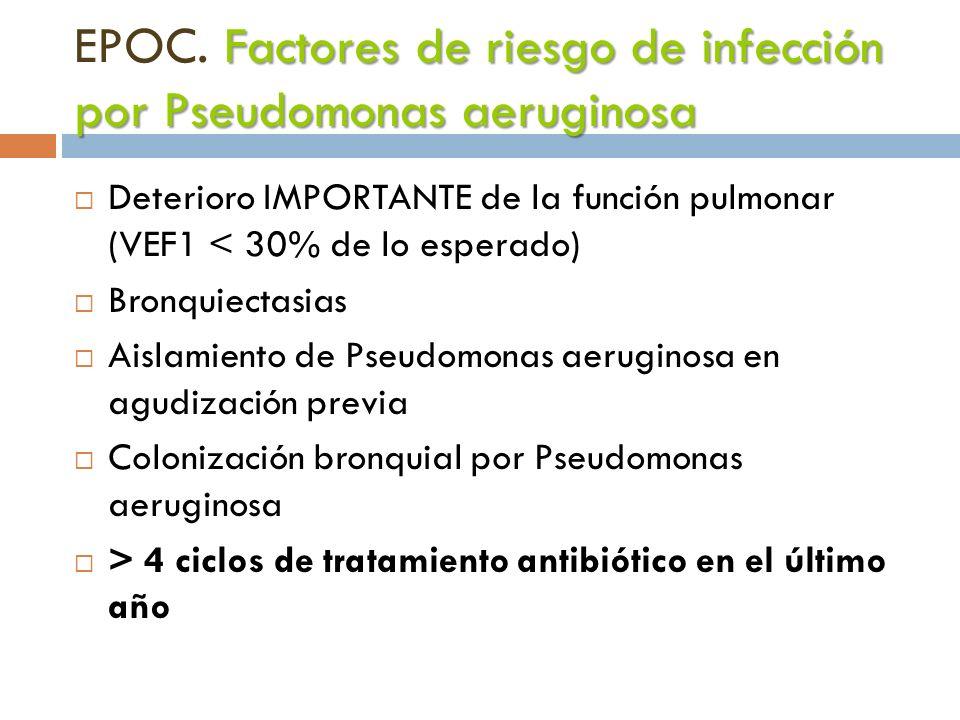 EPOC. Factores de riesgo de infección por Pseudomonas aeruginosa
