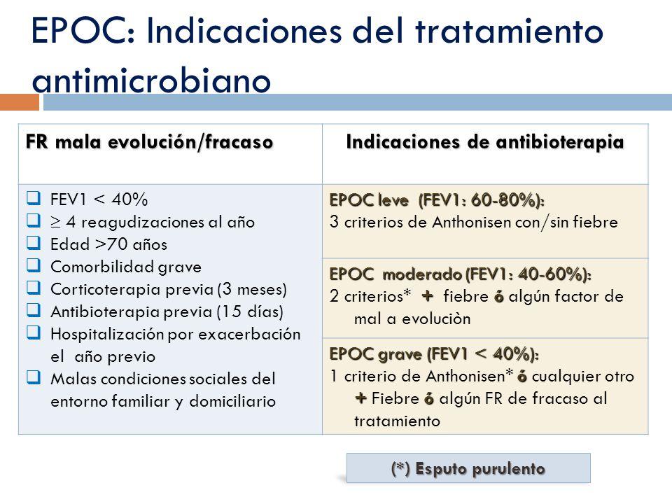 EPOC: Indicaciones del tratamiento antimicrobiano