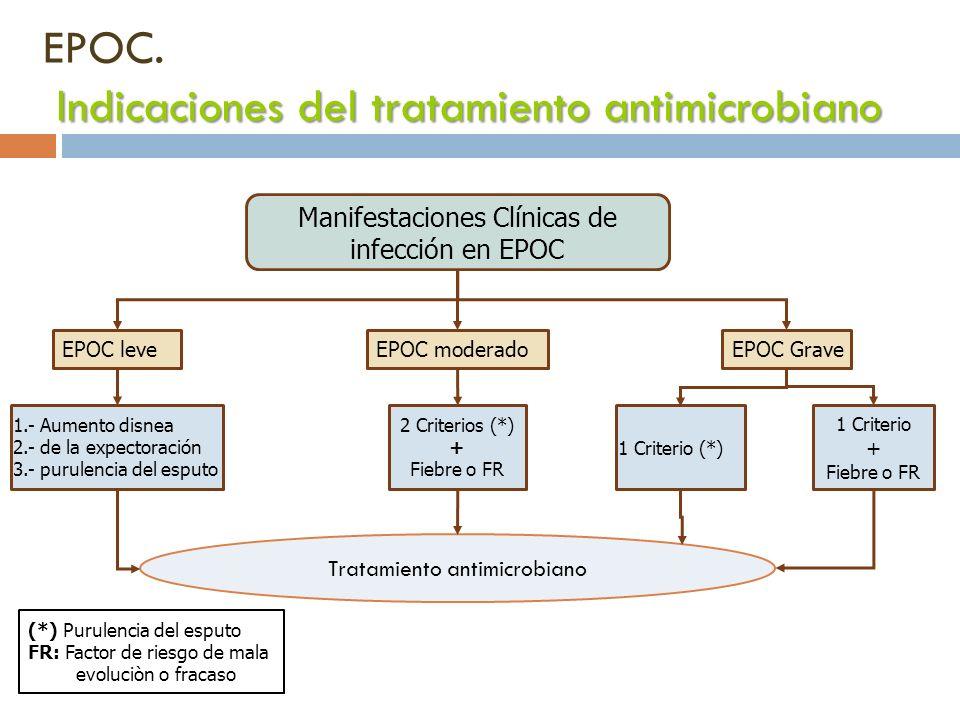 EPOC. Indicaciones del tratamiento antimicrobiano