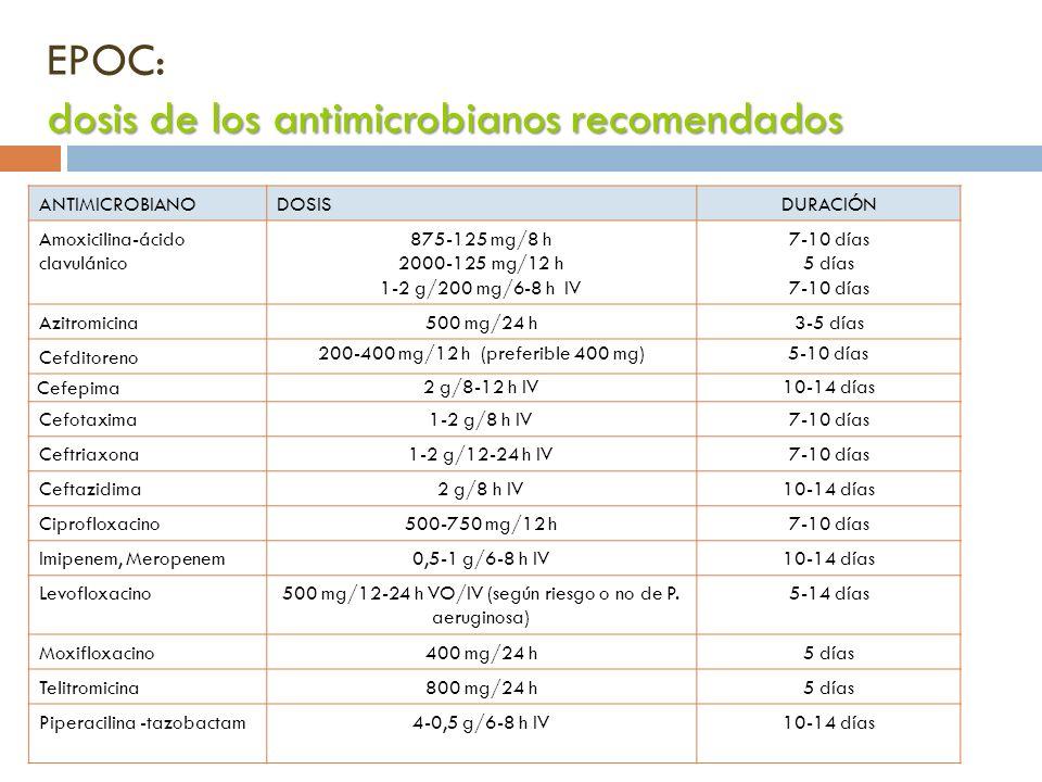 EPOC: dosis de los antimicrobianos recomendados