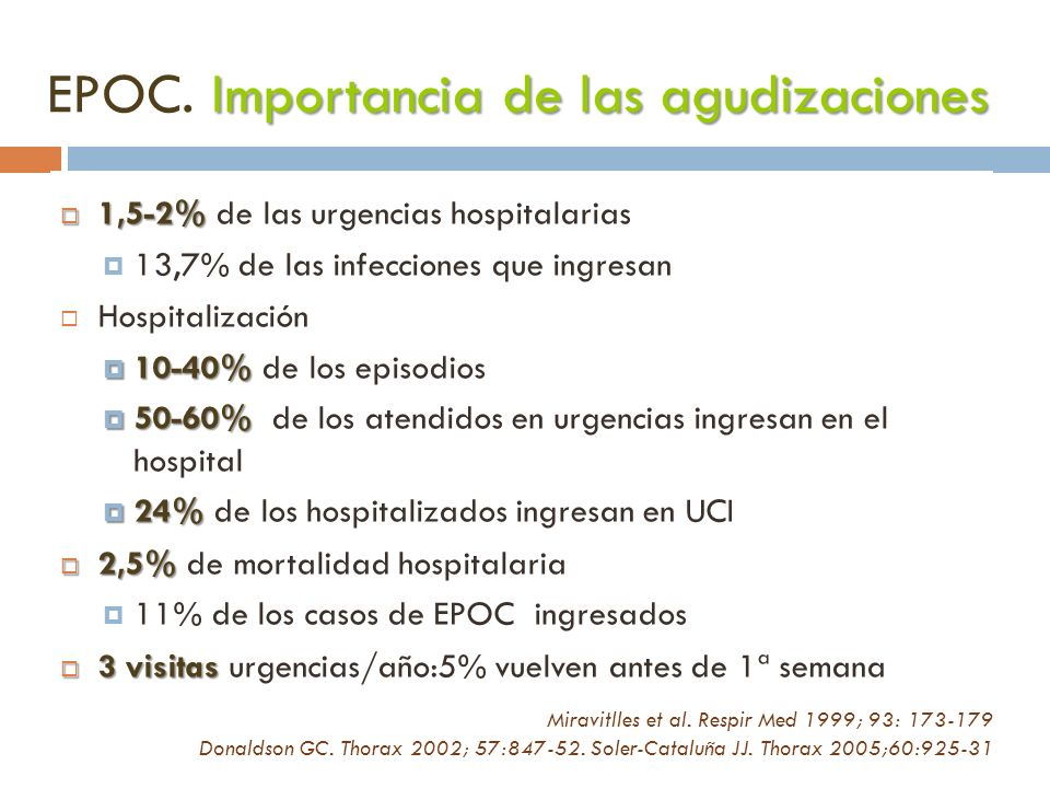 EPOC. Importancia de las agudizaciones