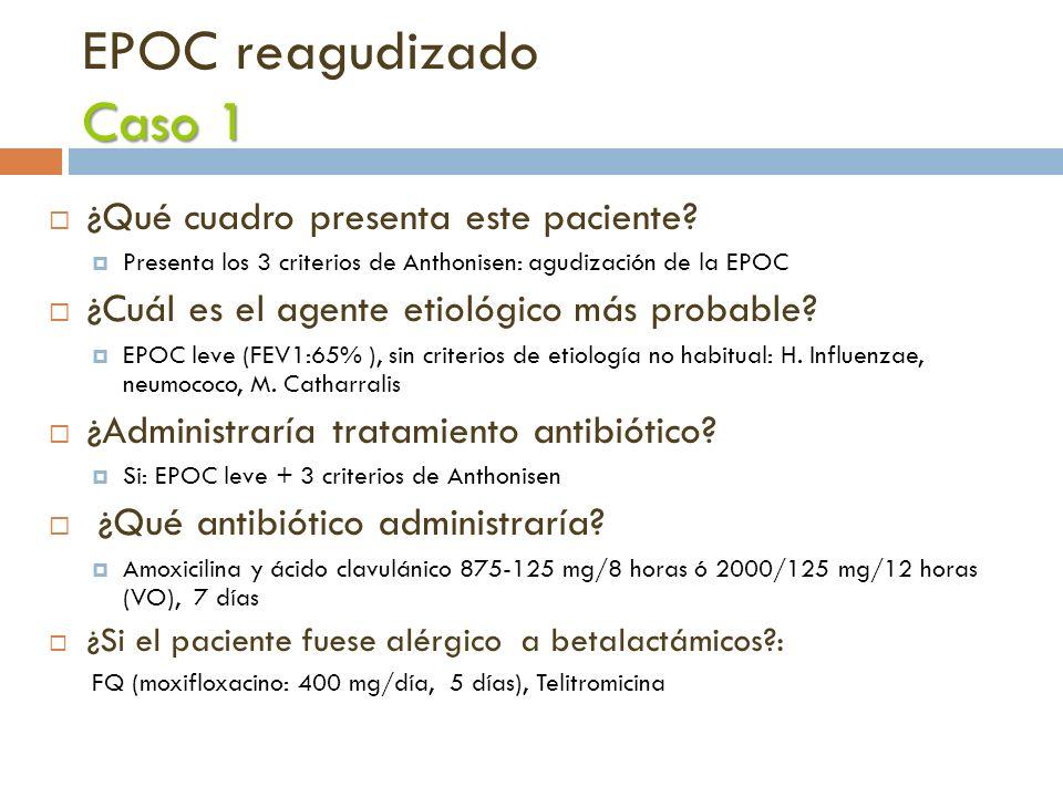 EPOC reagudizado Caso 1 ¿Qué cuadro presenta este paciente