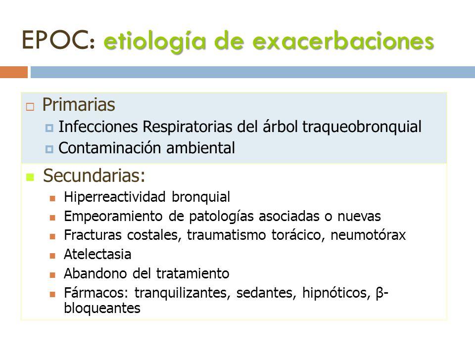 EPOC: etiología de exacerbaciones