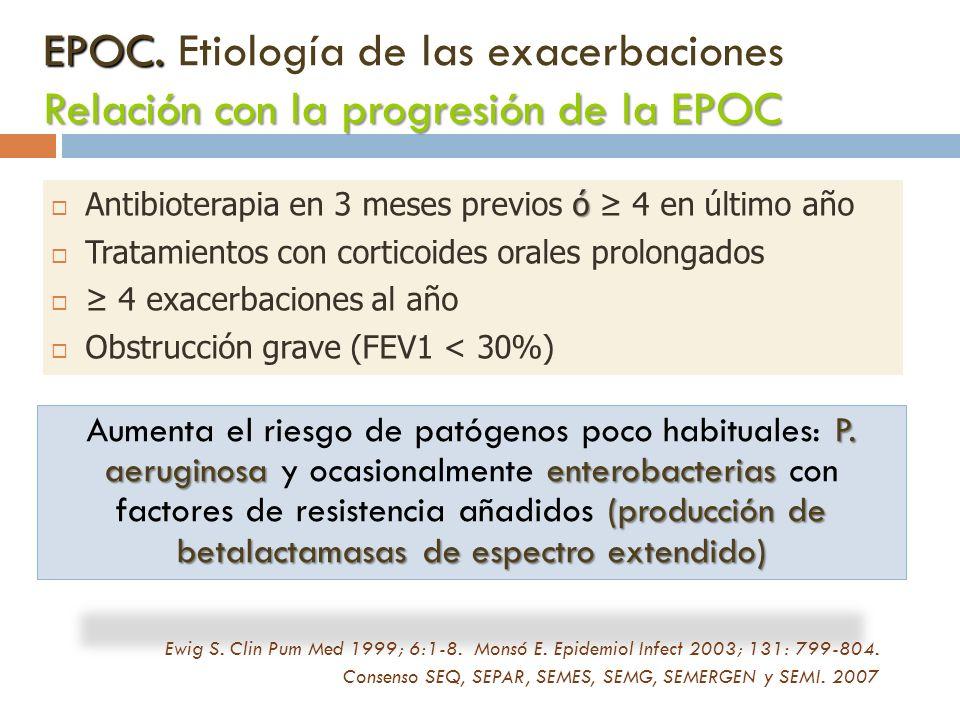 EPOC. Etiología de las exacerbaciones Relación con la progresión de la EPOC