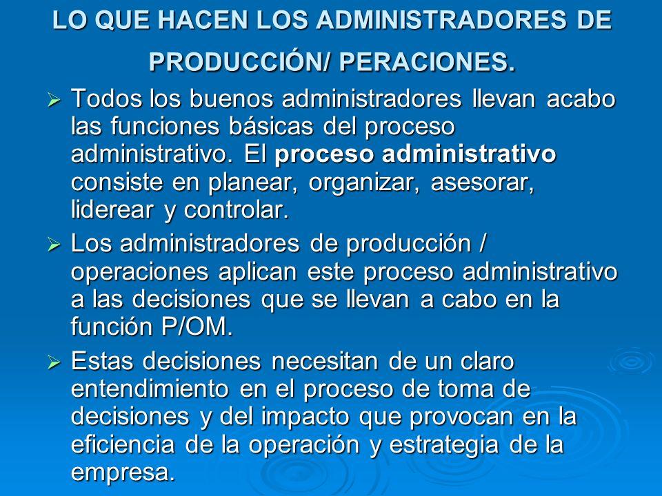 LO QUE HACEN LOS ADMINISTRADORES DE PRODUCCIÓN/ PERACIONES.