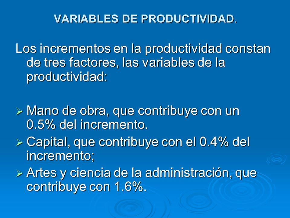 VARIABLES DE PRODUCTIVIDAD.