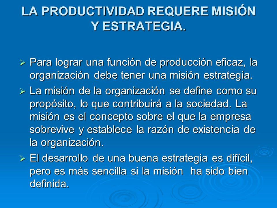 LA PRODUCTIVIDAD REQUERE MISIÓN Y ESTRATEGIA.
