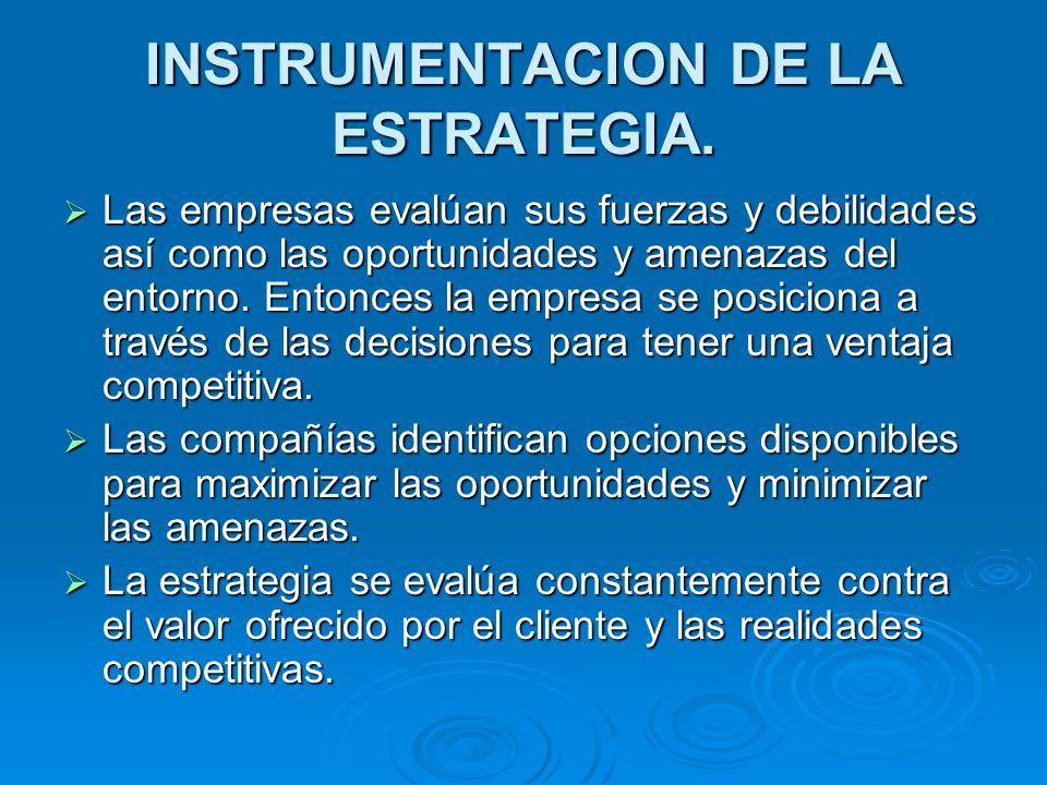 INSTRUMENTACION DE LA ESTRATEGIA.