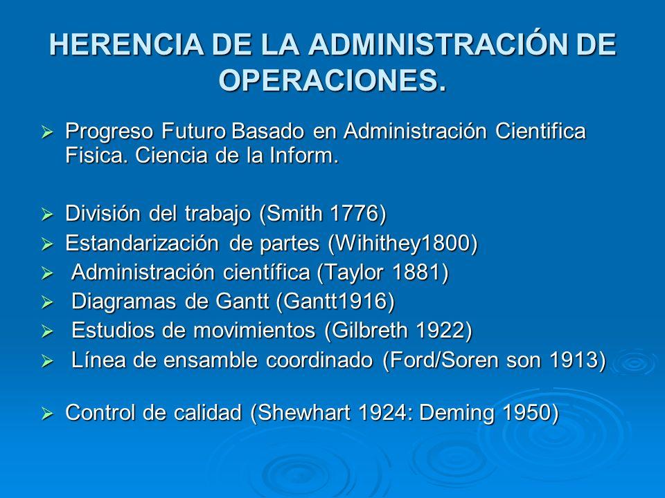 HERENCIA DE LA ADMINISTRACIÓN DE OPERACIONES.