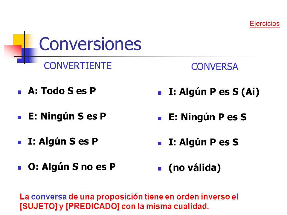 Conversiones CONVERTIENTE CONVERSA A: Todo S es P I: Algún P es S (Ai)