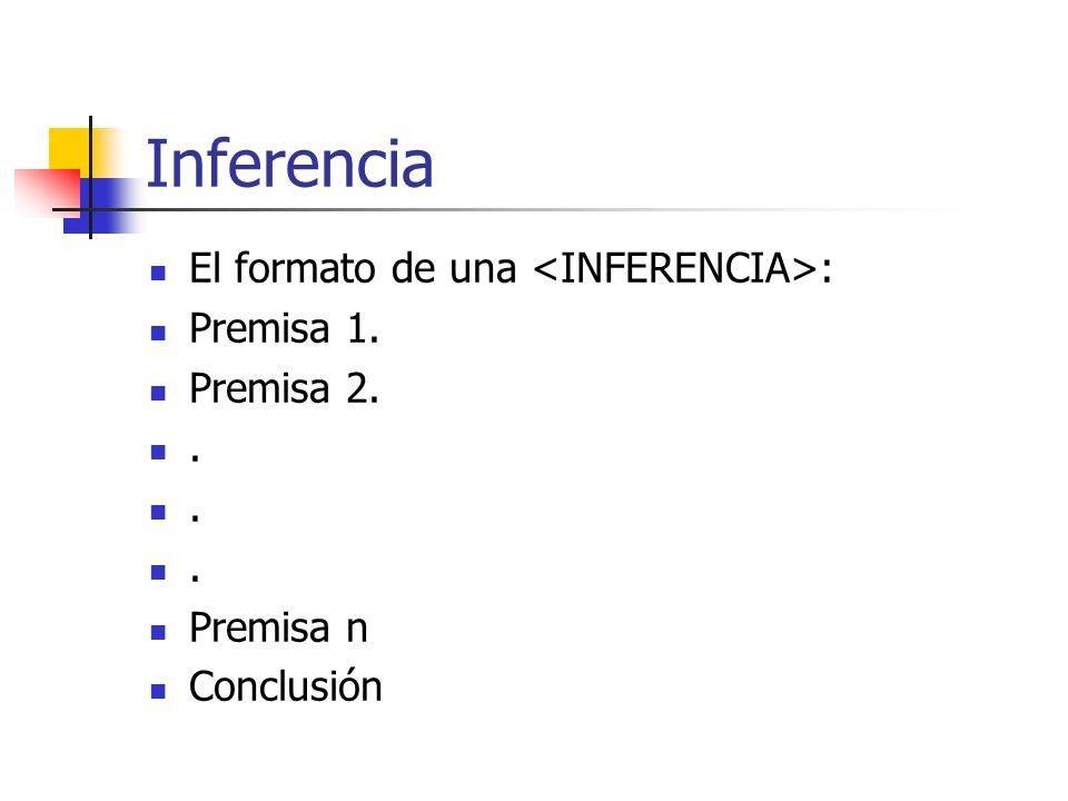 Inferencia El formato de una <INFERENCIA>: Premisa 1. Premisa 2.