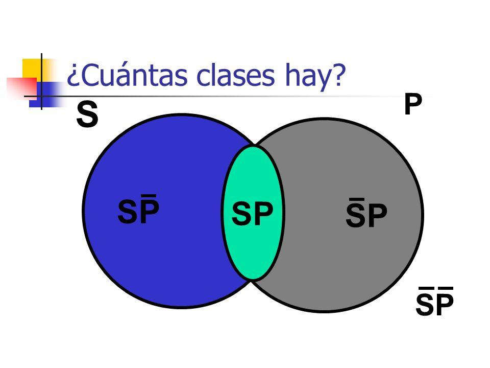 ¿Cuántas clases hay P S SP SP SP SP