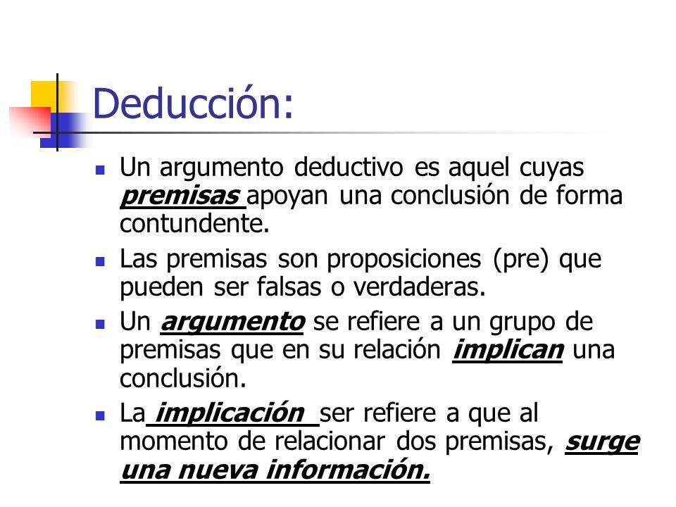 Deducción: Un argumento deductivo es aquel cuyas premisas apoyan una conclusión de forma contundente.