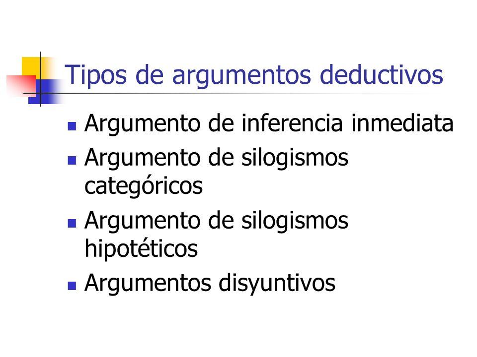 Tipos de argumentos deductivos