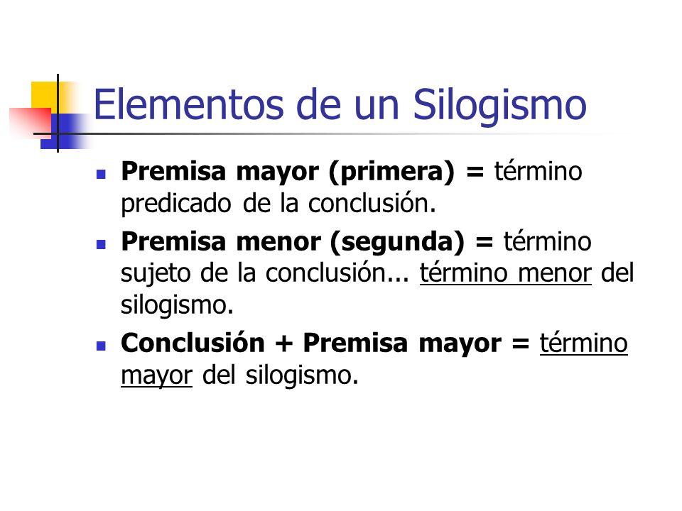 Elementos de un Silogismo
