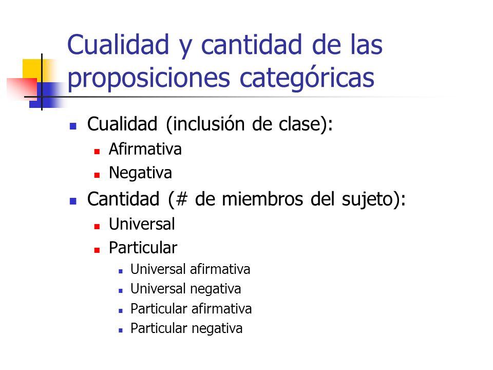 Cualidad y cantidad de las proposiciones categóricas