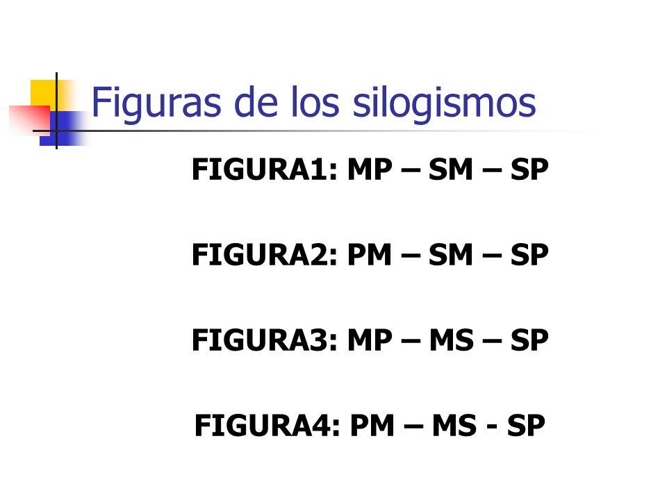 Figuras de los silogismos