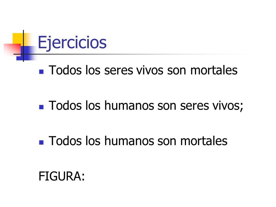 Ejercicios Todos los seres vivos son mortales