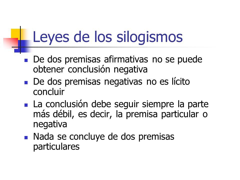 Leyes de los silogismos