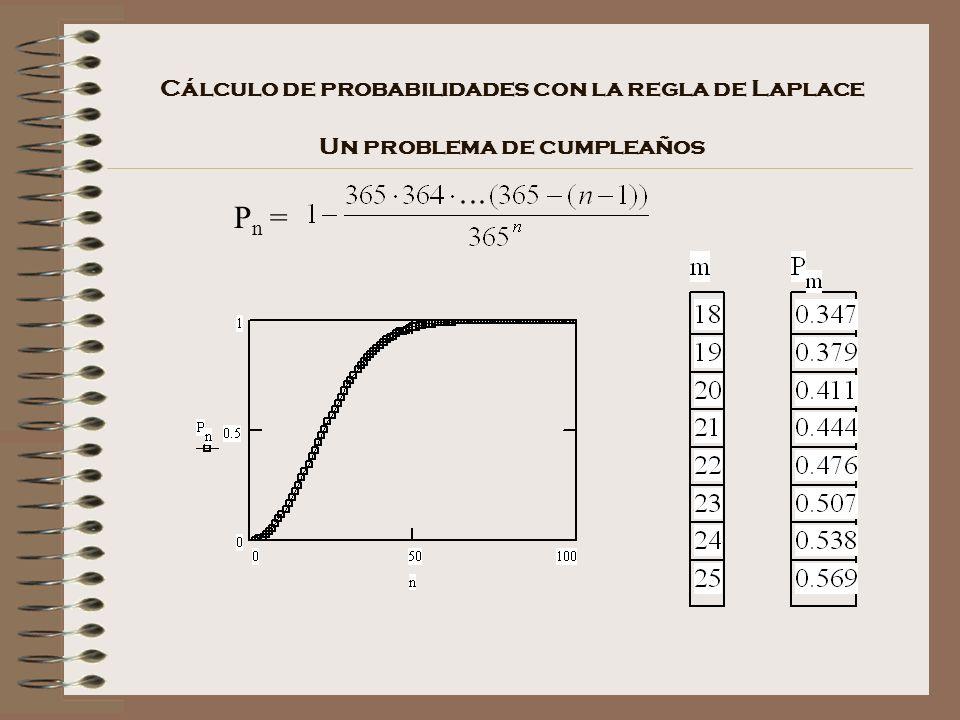 Cálculo de probabilidades con la regla de Laplace Un problema de cumpleaños