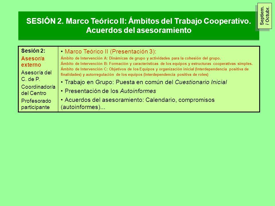 Septiem. / Octubr. SESIÓN 2. Marco Teórico II: Ámbitos del Trabajo Cooperativo. Acuerdos del asesoramiento.