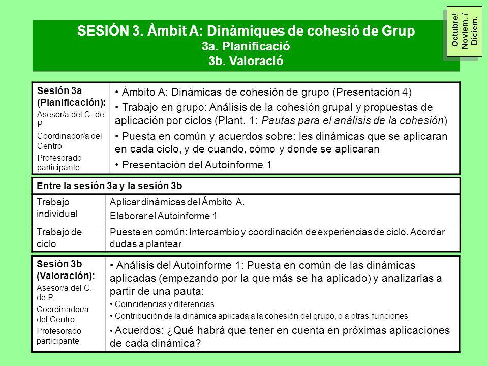 SESIÓN 3. Àmbit A: Dinàmiques de cohesió de Grup