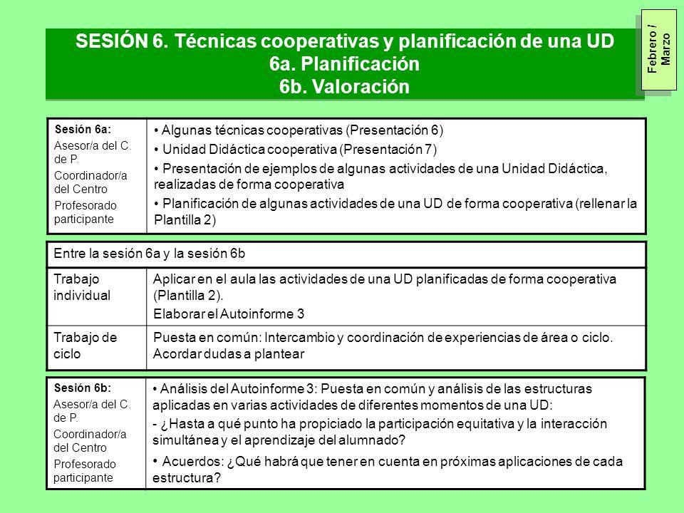 SESIÓN 6. Técnicas cooperativas y planificación de una UD