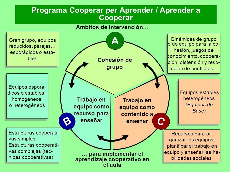 Programa Cooperar per Aprender / Aprender a Cooperar