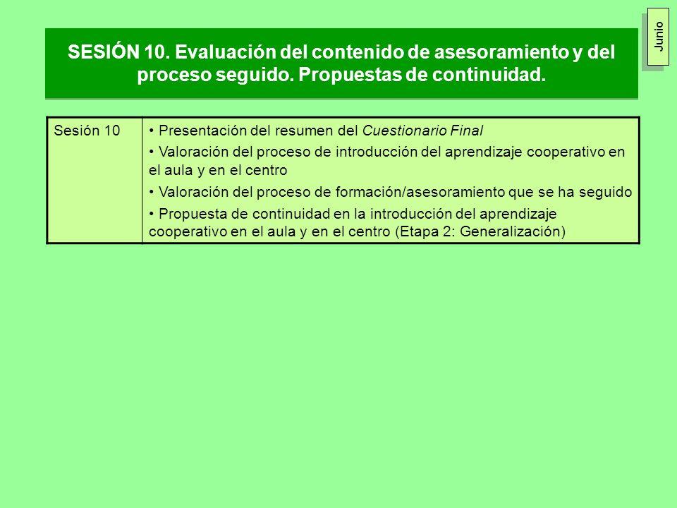 SESIÓN 10. Evaluación del contenido de asesoramiento y del proceso seguido. Propuestas de continuidad.
