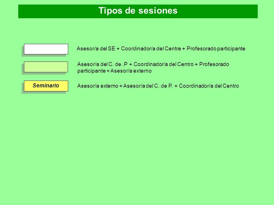Tipos de sesiones Asesor/a del SE + Coordinador/a del Centre + Profesorado participante.