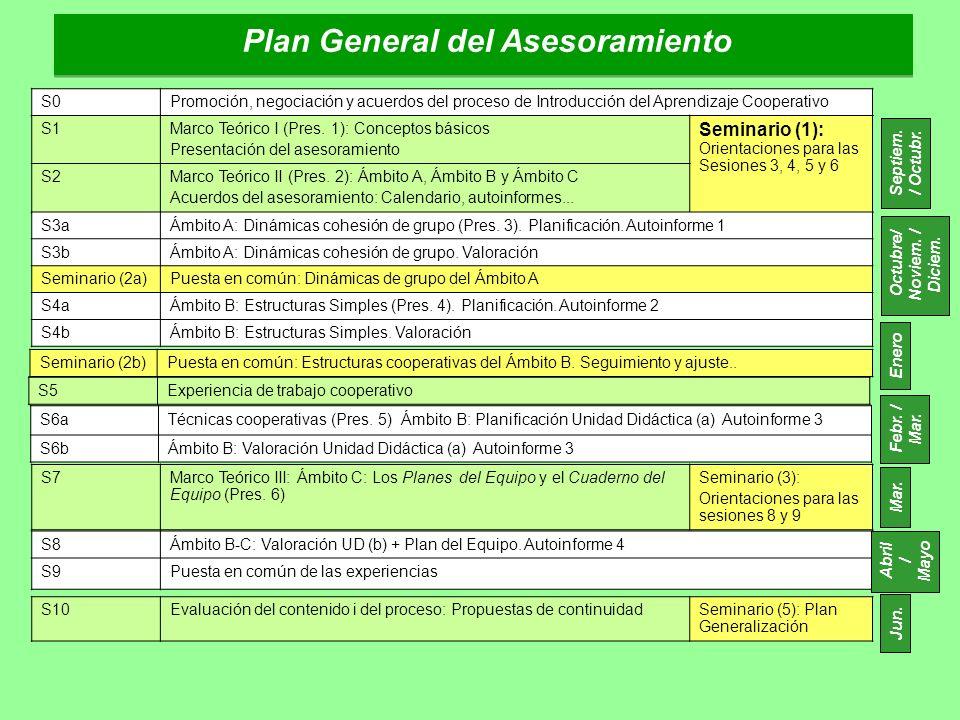 Plan General del Asesoramiento Octubre/ Noviem. / Diciem.