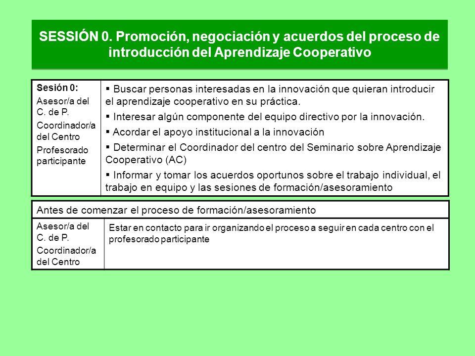 SESSIÓN 0. Promoción, negociación y acuerdos del proceso de introducción del Aprendizaje Cooperativo