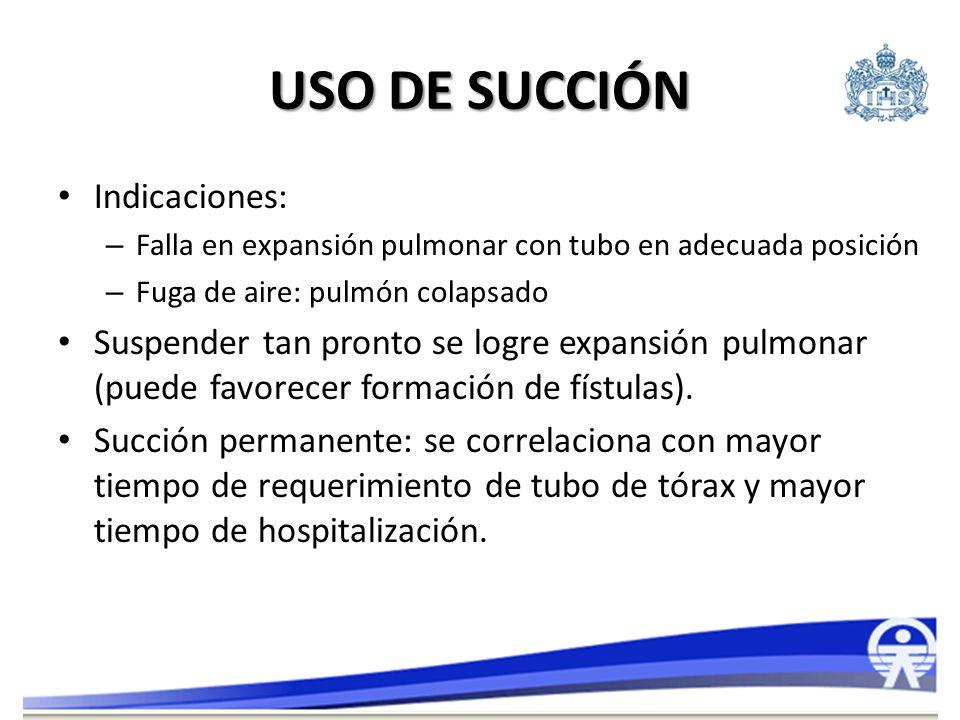 USO DE SUCCIÓN Indicaciones:
