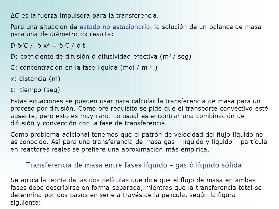 Transferencia de masa entre fases líquido – gas ó líquido sólida