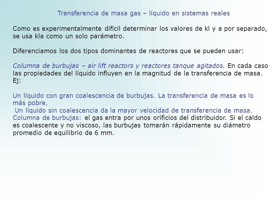 Transferencia de masa gas – líquido en sistemas reales