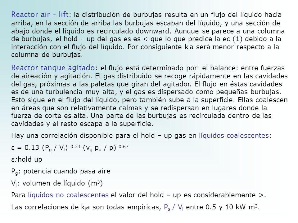 Reactor air – lift: la distribución de burbujas resulta en un flujo del líquido hacia arriba, en la sección de arriba las burbujas escapan del líquido, y una sección de abajo donde el líquido es recirculado downward. Aunque se parece a una columna de burbujas, el hold – up del gas es es < que lo que predice la ec (1) debido a la interacción con el flujo del líquido. Por consiguiente kla será menor respecto a la columna de burbujas.